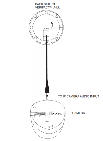 Hikvision Audio Capabilities